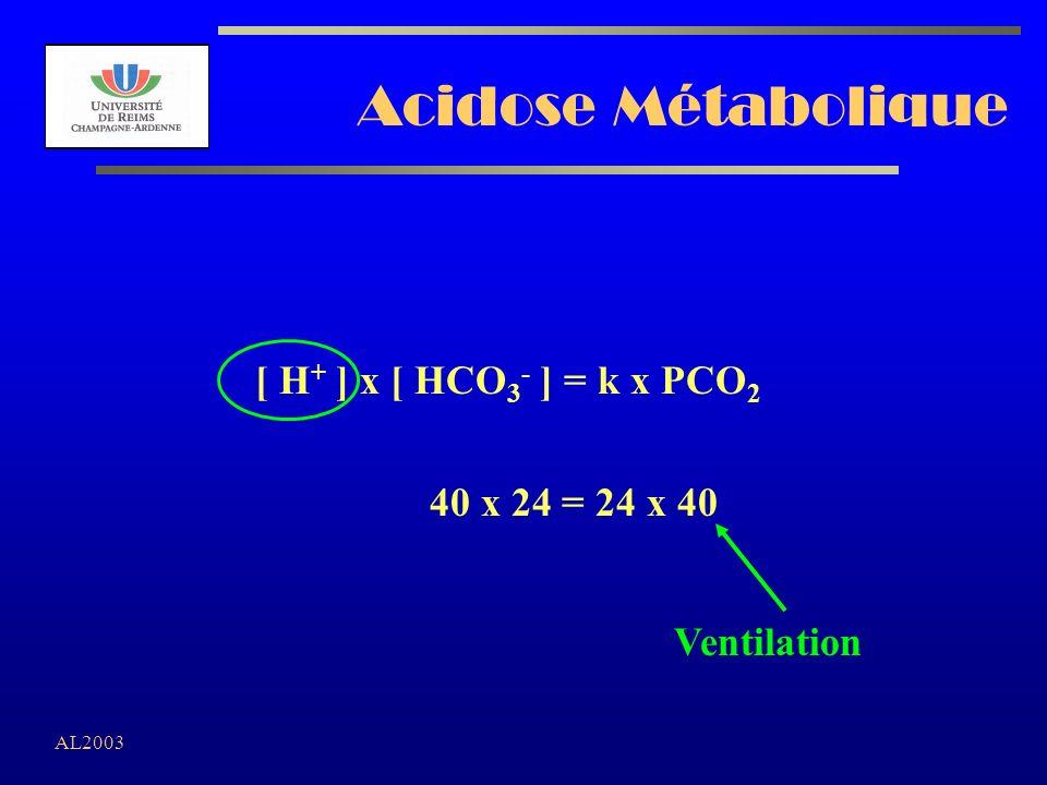Acidose Métabolique [ H+ ] x [ HCO3- ] = k x PCO2 40 x 24 = 24 x 40